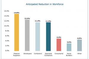 CLC jobs report