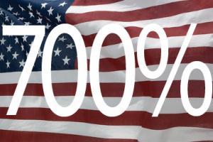 700% tariffs in America